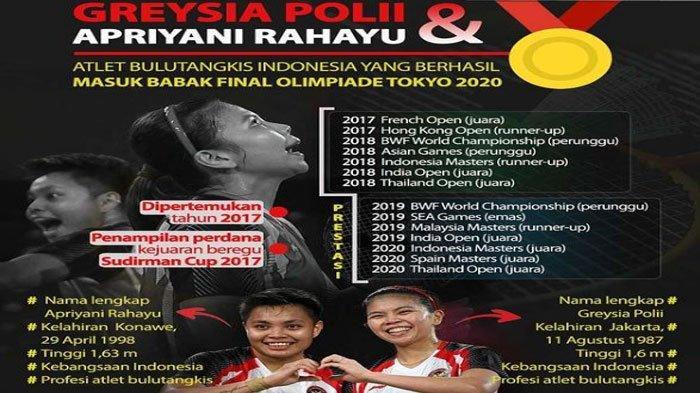 Update Klasemen Perolehan Medali Olimpiade Tokyo, Indonesia Melesat Tinggalkan Filipina dan Thailand