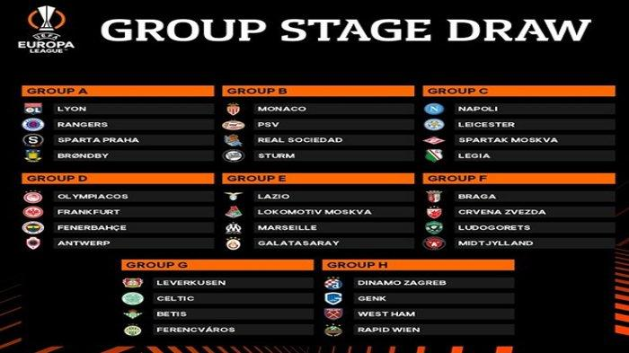 Hasil Drawing UEFA Europa League 2021-2022 Leicester Bersua Napoli West Ham di Grup Mudah