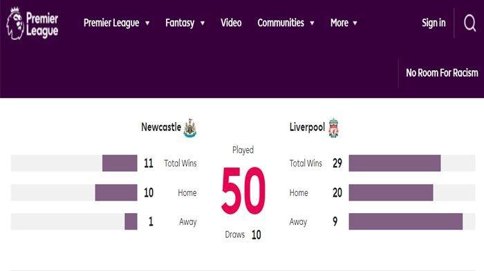 Head to Head Newcastle Versus Liverpool