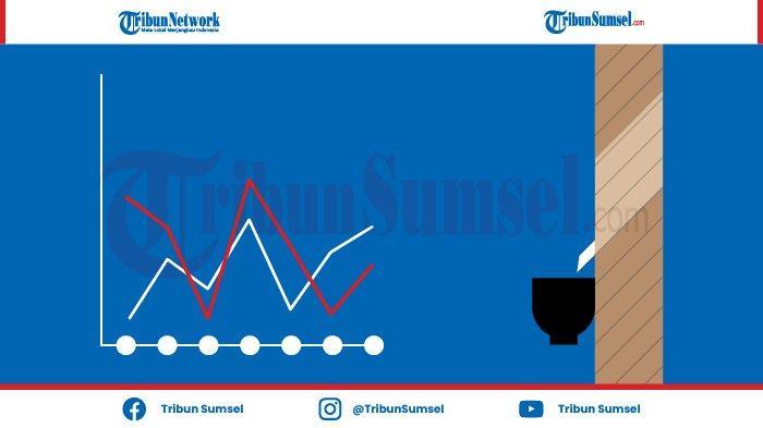 Update Harga Karet Hari Ini, Turun Rp 922 per Kg, Dipengaruhi Libur  Nataru