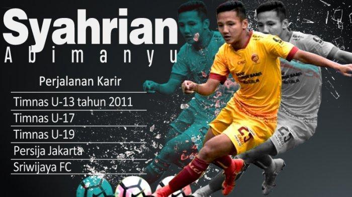 Syahrian Abimanyu, Mantan Pemain Sriwijaya FC, Segera Bermain di Liga Australia