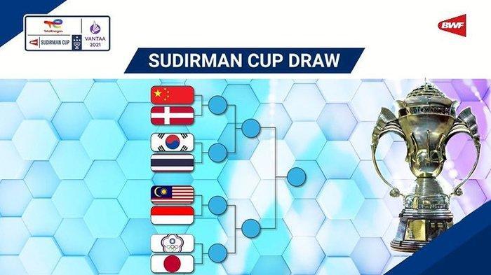 Jadwal Babak Perempat Final Piala Sudirman 2021, Indonesia Lawan Malaysia Denmark vs China
