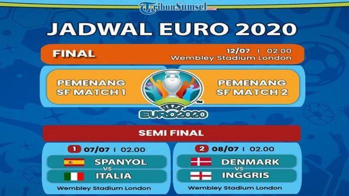 Prediksi dan Head to Head (H2H) Inggris Vs Denmark di Semifinal Euro 2020 (2021), Meredam Ledakan