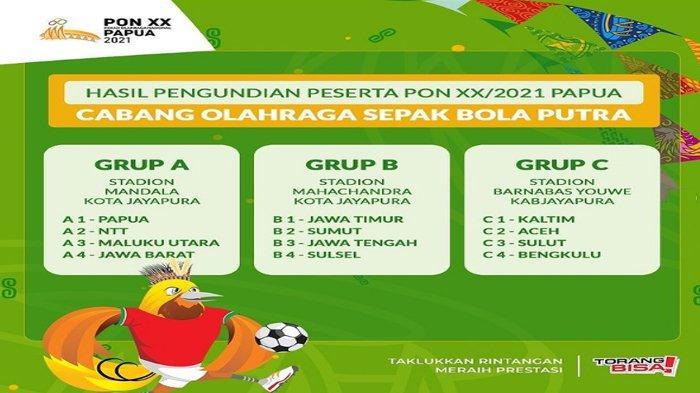 Jadwal Pertandingan Babak Penyisihan Grup Sepak Bola Putra PON XX Papua 2021