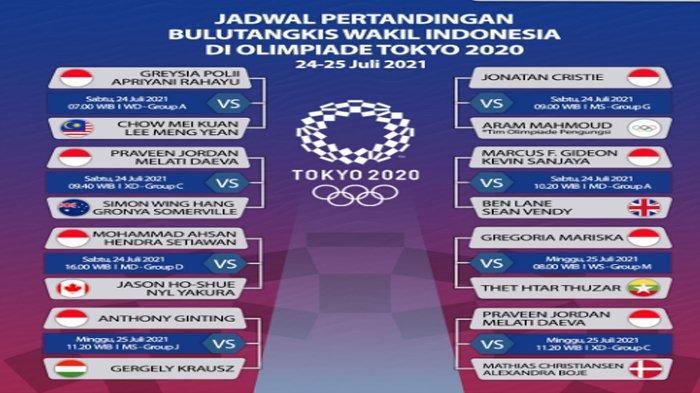 Jadwal pertandingan bulutangkis Olimpiade 2020, 24 25 Juli