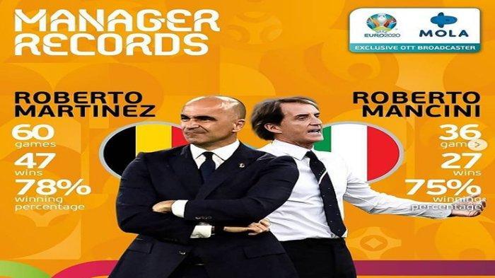 Prediksi Perempat Final Euro 2020, Belgia vs Italia, Jadi Arena Duel Dua Pelatih Musuh Bebuyutan