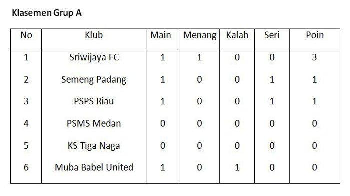 Sriwijaya FC memimpin klasemen Grup A Liga 2 Indonesia