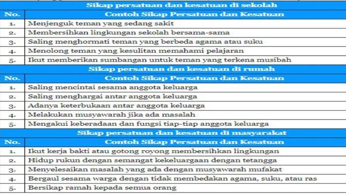 Kunci Jawaban Halaman 133 Tema 9 Kelas 4