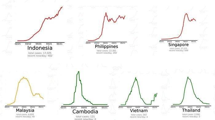 Inilah Enam Klub yang Setuju Liga 1 Indonesia Dilanjutkan Ditengah Pandemi Covid-19