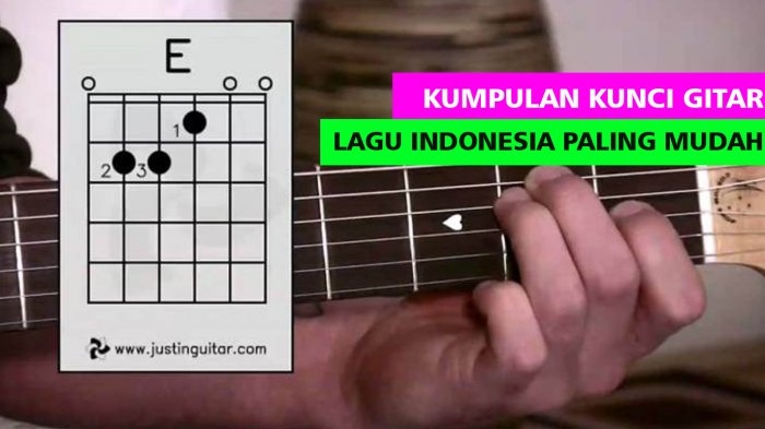 6 Kunci Gitar Chord Lagu Paling Mudah Pakai Kunci Dasar Payung Teduh Anji Virgoun Hingga Selow Tribun Sumsel