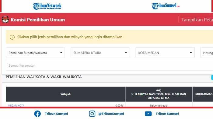LINK Hasil Quick Count Hitung Cepat Pilkada Medan 2020, Perolehan Suara Akhyar dan Bobby