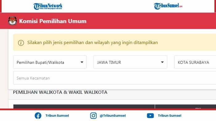 LINK Hasil Quick Count Hitung Cepat Pilkada Surabaya 2020, Perolehan Suara Eri Cahyadi dan Machfud