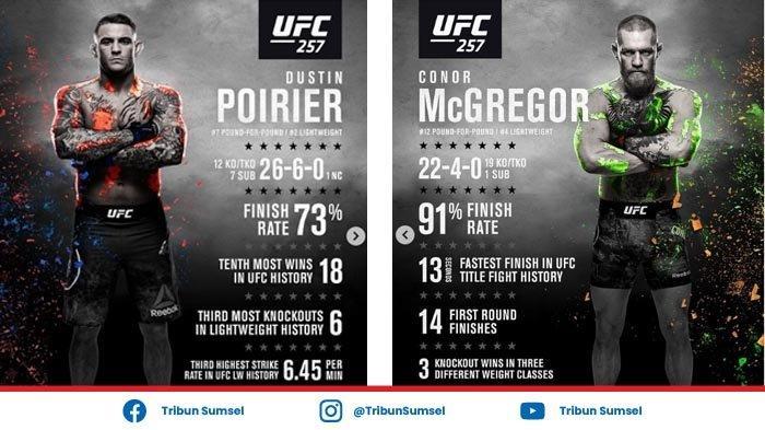 LINK Live Fox Sports, McGregor vs Poirier 2 UFC 257 Minggu (24/1/2021) Pukul 10.00 WIB