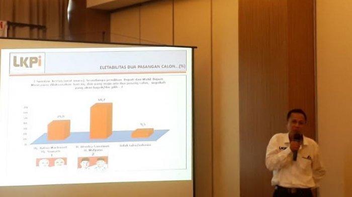 65 Persen Puas Kepemimpinan Hendra Gunawan, H2G-Mulyana Berpeluang Menang Pilkada Mura 2020