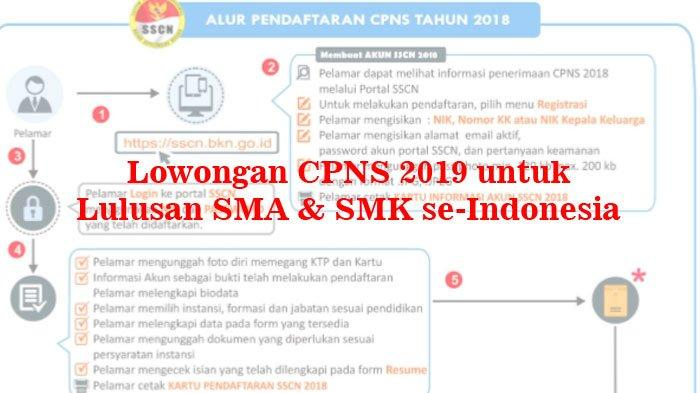 42++ Persyaratan cpns kemendikbud 2019 lulusan sma ppdb 2021
