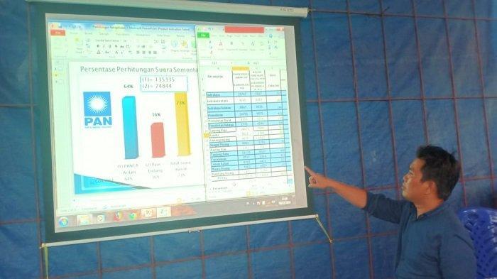 Hasil Hitung Cepat Pilkada Ogan Ilir, Panca- Ardani Menang Telak di Kecamatan Tanjung Batu