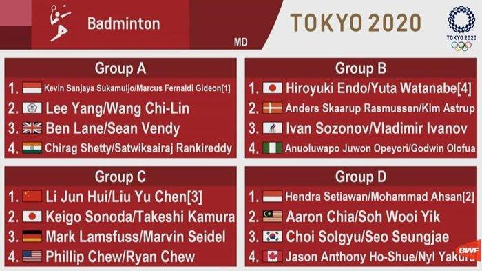 Hasil Lengkap Drawing dan Jadwal Badminton (Bulutangkis) Olimpiade Tokyo 2021, Ini Peluang Indonesia