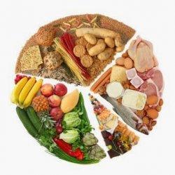 Berikut Daftar Ukuran Makanan untuk Skala Rumah Tangga