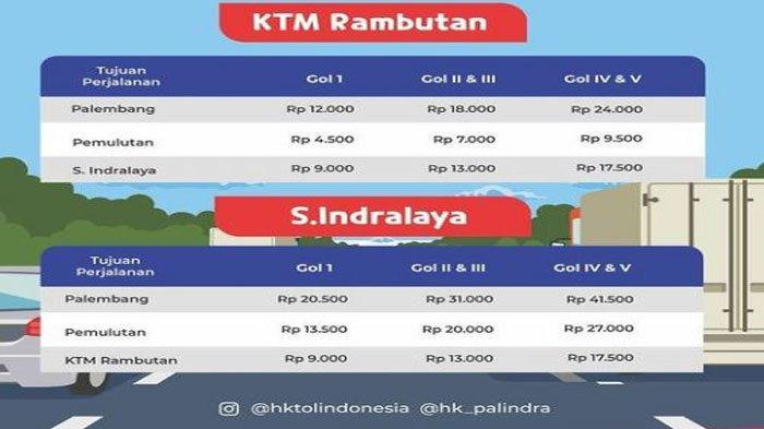 Pengumuman penyesuaian tarif baru Tol Palembang Indralaya (Palindra)