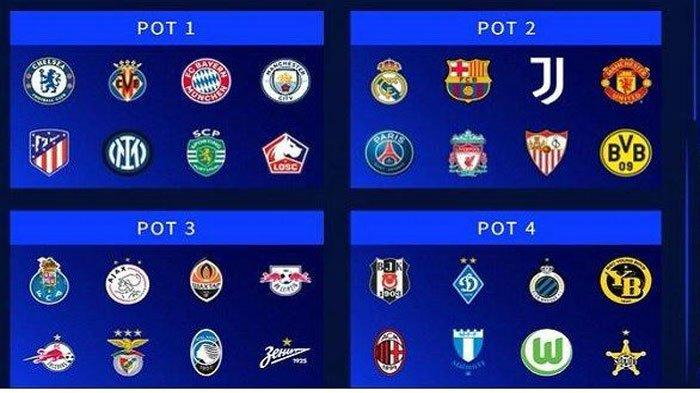 Prediksi dan Jadwal Pembagian Grup Liga Champions, Ini Klub Besar Berpotensi Masuk Grup Neraka