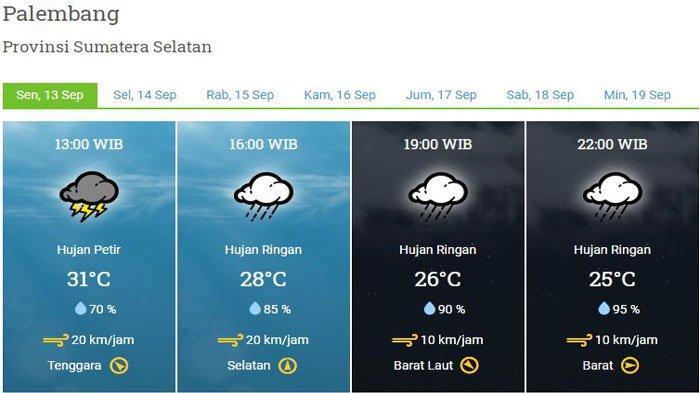 Prakiraan Cuaca Palembang Hari Ini, Peringatan Dini BMKG Waspada Hujan Sedang Hingga Lebat