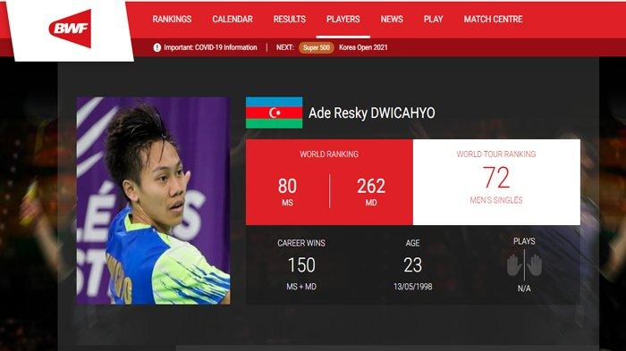 Profil dan Biodata Ade Resky Dwicahyo, Pebulutangkis Indonesia Bela Azerbaijan di Olimpiade 2020