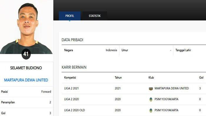 Slamet Budiyono adalah striker kelahiran Palembang, 15 Mei 1995 di Palembang, Sumatera Selatan.