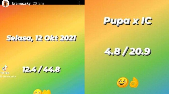 Rating kolaborasi IC dan PuPa