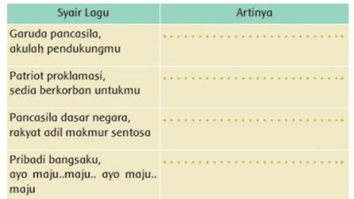Soal Tema 8 Kelas 3 Syair Lagu Garuda Pancasila
