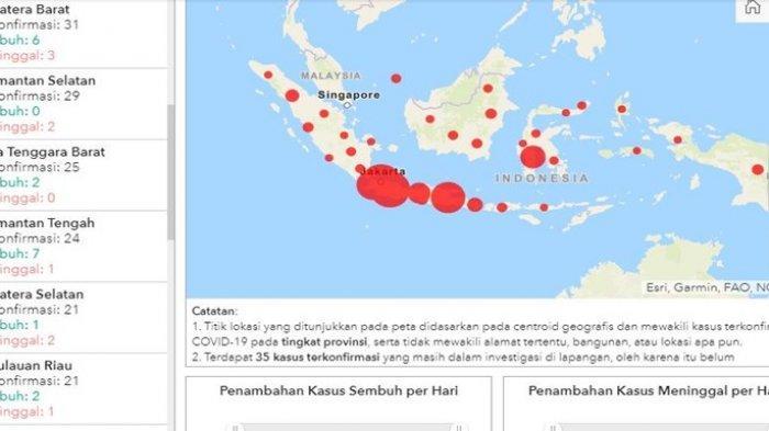 Masa Inkubasi Gejala Awal Covid-19 Mulai Ada di Hari Kelima, Setelah Terinfeksi Corona di Indonesia