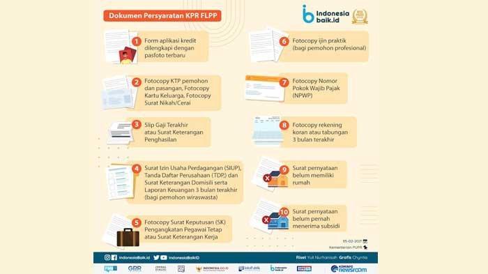 Syarat Mengajukan KPR Rumah Subsidi - Form FLPP 2021, Berikut Dokumen yang Perlu Disiapkan
