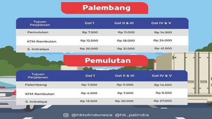 Daftar Tarif Terbaru Tol Palembang Indralaya (Palindra) Berlaku Mulai 9 Oktober 2021, Naik