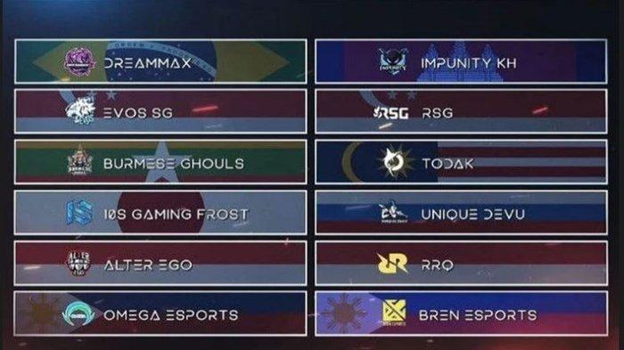 Jadwal Lengkap dan Pembagian Grup Turnamen Mobile Legends M2 World Championship 2021