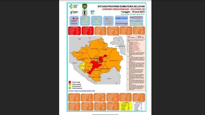 Muaraenim Zona Merah, Update Terkini Kasus Covid-19 di Sumsel