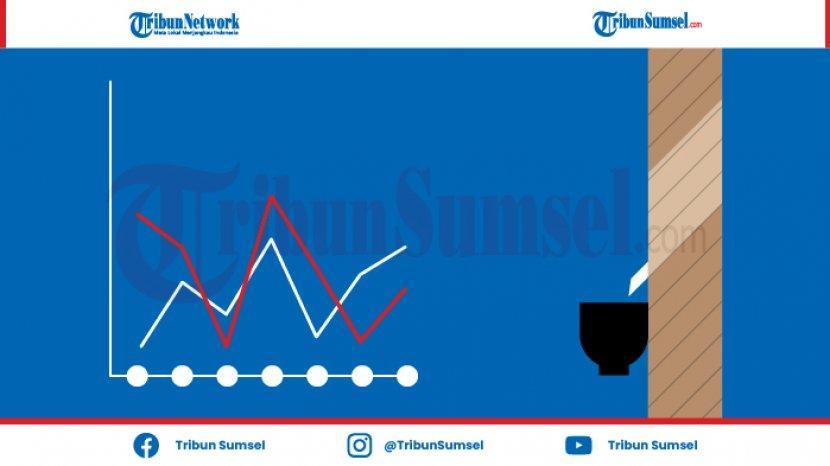Update Harga Karet Hari Ini 18 Januari 2021 Naik Rp 467 Per Kg Permintaan Belum Normal Tribun Sumsel