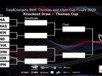 bagan-perempat-final-thomas-cup-2021.jpg