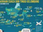 bmkg-petakan-prakiraan-cuaca-dan-gelombang-tinggi-seluruh-indonesia-25-31-desember-2018.jpg