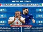 head-to-head-italia-vs-inggris-final-euro.jpg