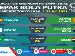 jadwal-babak-perempat-final-sepakbola-putra-olimpiade-2020-tim-samurai-biru-tantang-selandia-baru.jpg