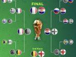 jadwal-dan-siaran-langsung-final-piala-dunia-2018_20180713_082724.jpg