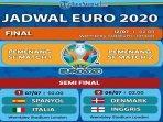 jadwal-euro-head-to-head-inggris-vs-denmark.jpg