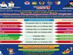 jadwal-lengkap-dan-waktu-pertandingan-berbagai-cabang-olahraga-di-pon-xx-papua-2021-simak-disini.jpg