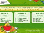 jadwal-pertandingan-babak-penyisihan-grup-sepakbola-putra-pon-xx-papua-2021.jpg