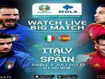 jadwal-semifinal-euro-2020-spanyol-vs-italia-ini-cara-nonton-pertandingannya-via-live-streaming.jpg