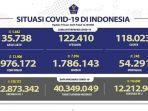 kasus-covid-19-di-indonesia-per-19-juni-2021.jpg