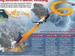 kecelakaan-sriwijaya-air-sabtu-9-januari-2021-di-perairan-kepulauan-seribu.jpg