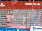 klasemen-liga-1-2019-pekan-12-persija-vs-arema-fc.jpg