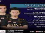 line-up-tim-indonesia-vs-malaysia-perempat-final-thomas-cup-2020-the-minion-akhirnya-kembali-turun.jpg