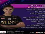 line-up-tim-indonesia-vs-prancis-uber-cup-2020-greysia-polii-absen-apriyani-duet-dengan-siti-fadia.jpg