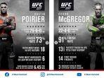 link-live-streaming-mcgregor-vs-poirier-2-dalam-ajangufc-257.jpg